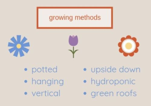 Growing methods